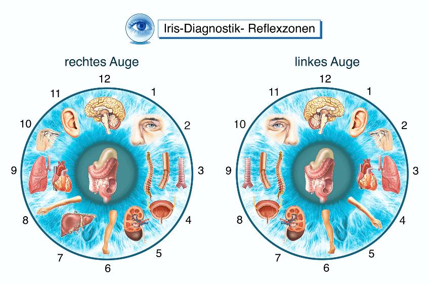 Augenlasern in Düsseldorf - Augenklinik