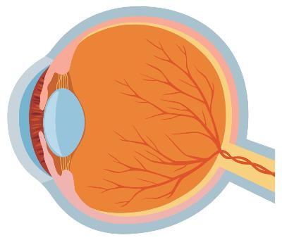 Augenlasern in Graz - Augenklinik