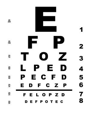 Augenlasern in Luzern - Augenklinik