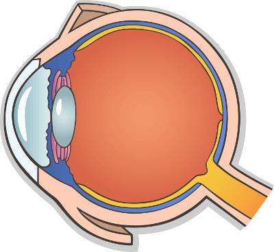Augenlasern in Salzburg - Augenklinik