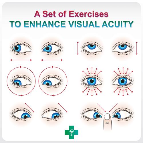 Augenübungen gegen Weitsichtigkeit, Augentraining bei Kurzsichtigkeit